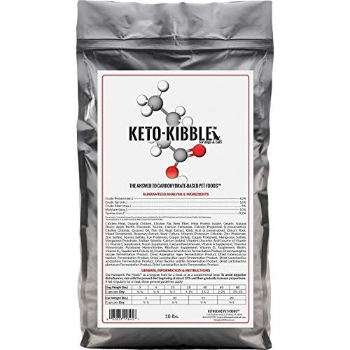 Ketogenic Pet Foods KETO-KIBBLE – High Protein, Low Carb, Starch Free, Grain Free Dog & Cat Food